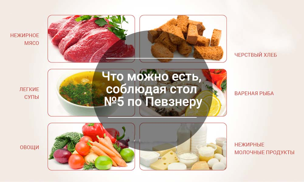 Какая Диета При Вирусном Гепатите В. Составление диеты для взрослых при гепатите В