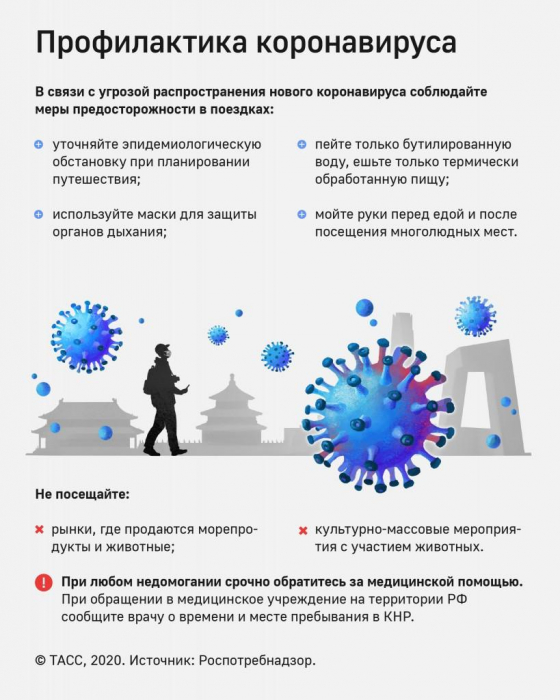 Памятка по профилактике коронавируса
